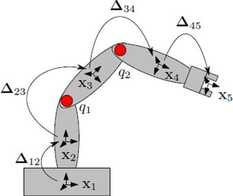 Master thesis robotics pdf